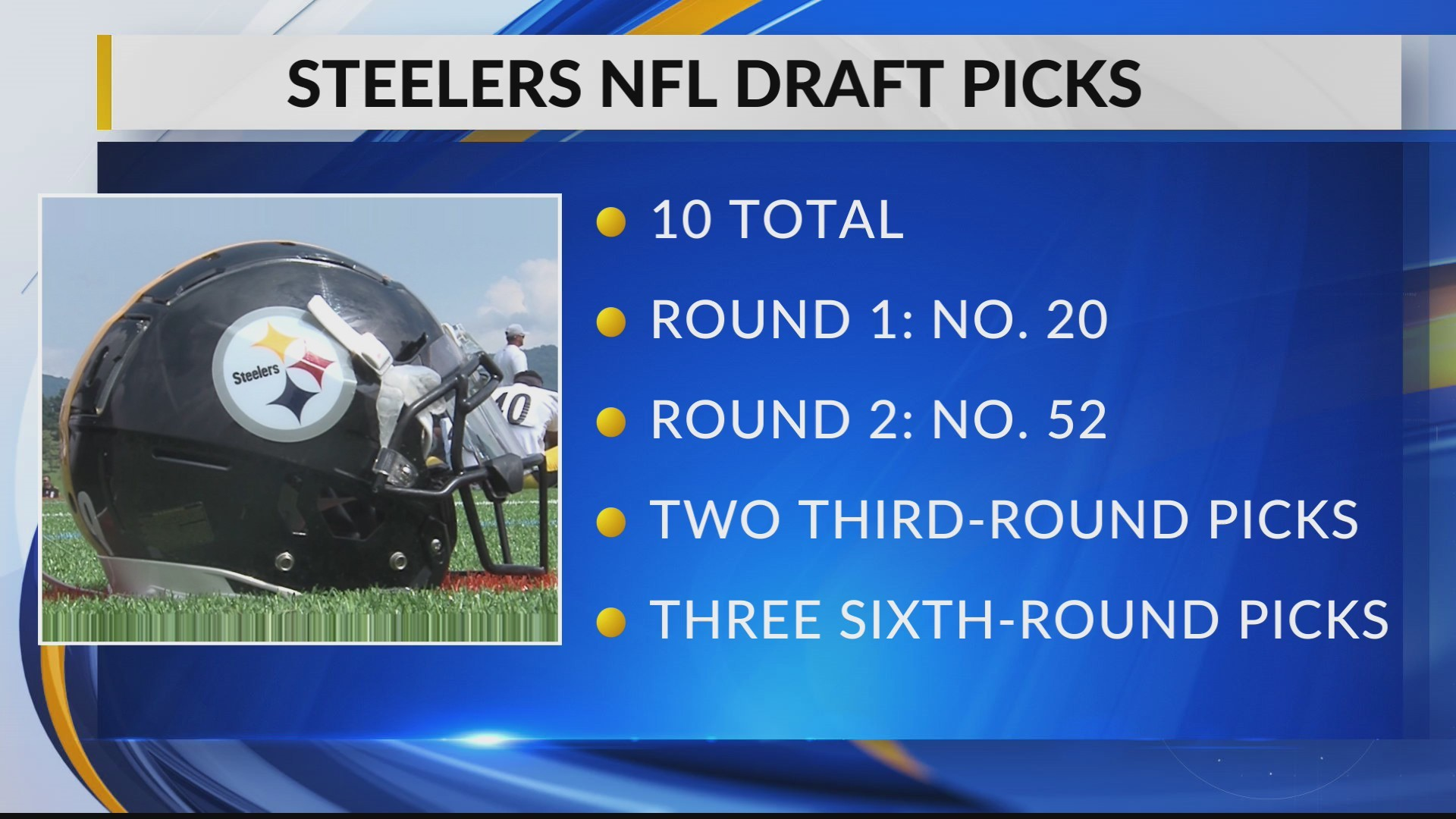 Steelers_NFL_Draft_Picks_0_20190422223938