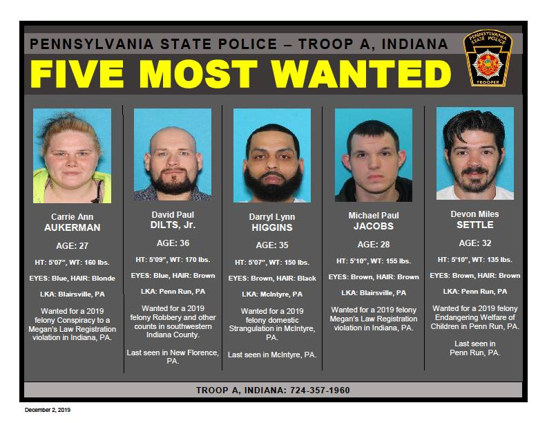 State Police Indiana 5 Most Wanted