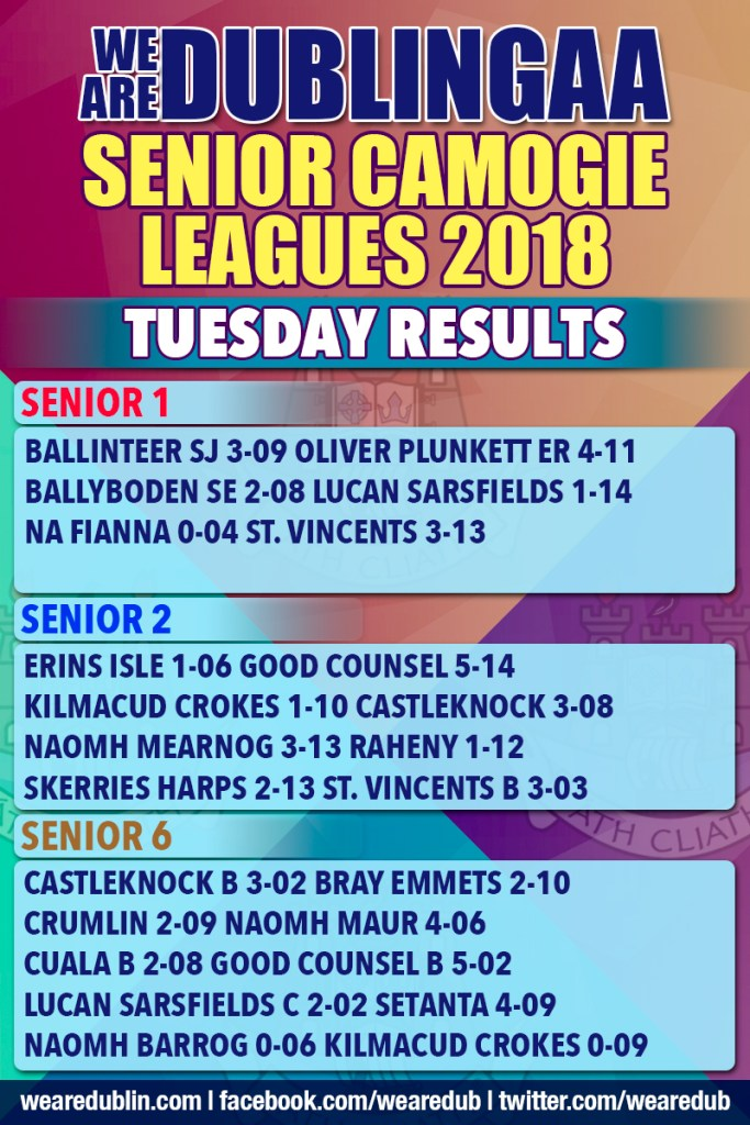 We Are Dublin GAA Senior Camogie Leagues - Tuesday Results