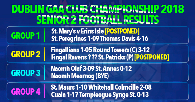 Dublin Senior 2 Football Championship Results