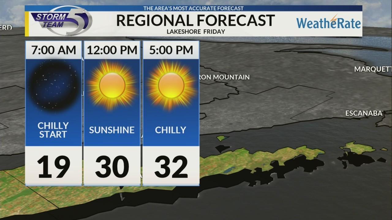 Regional Forecast: Lakeshore 3/16/2018