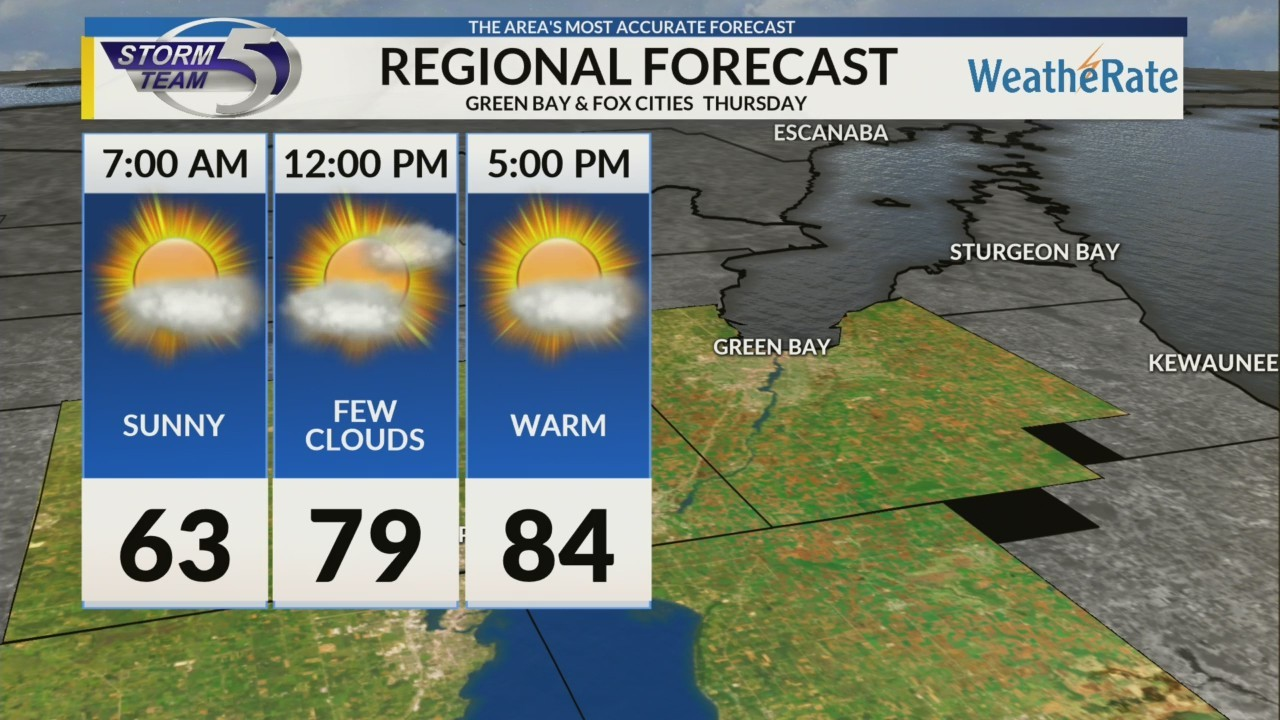 Regional Forecast: Green Bay and the Fox Cities 5/23