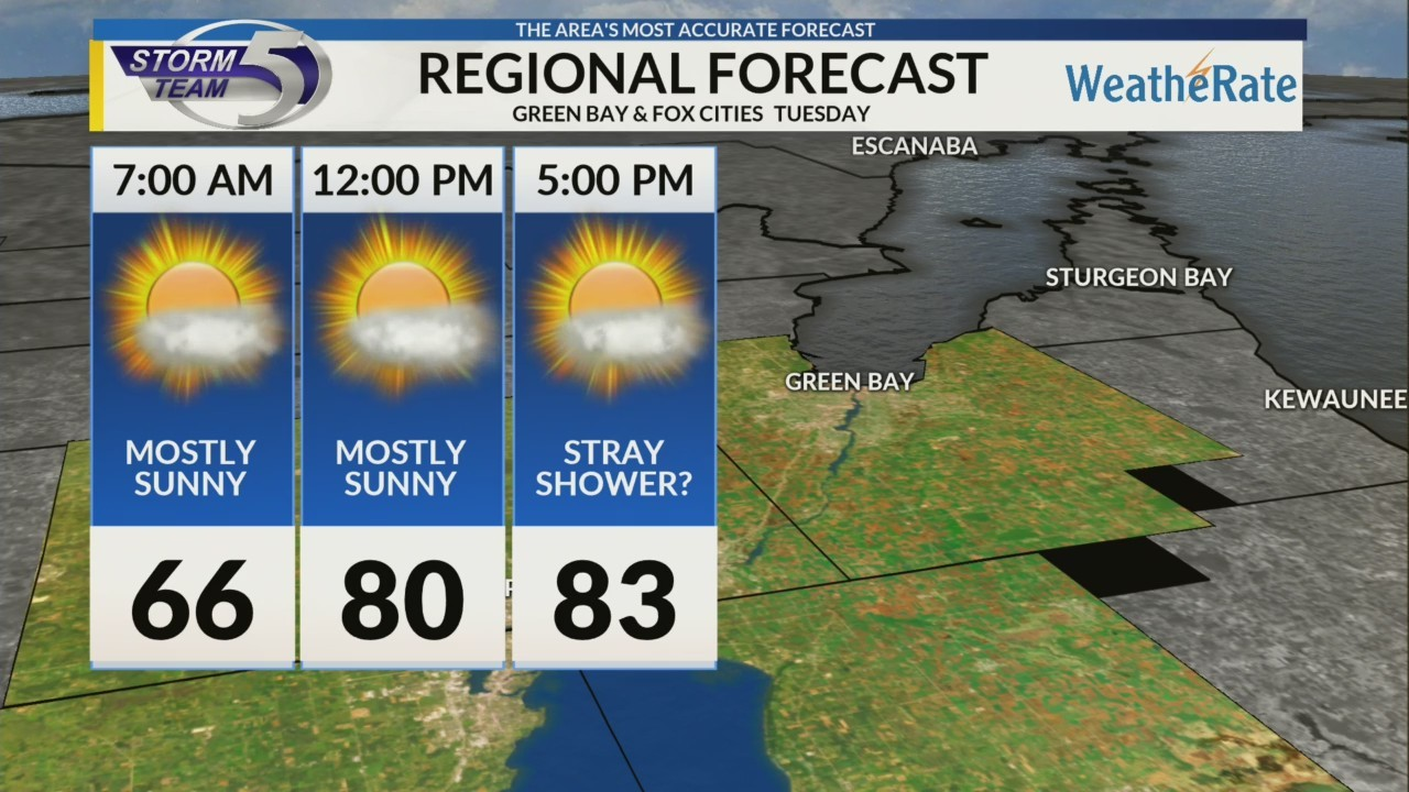 Regional Forecast: Green Bay and the Fox Cities 7/24