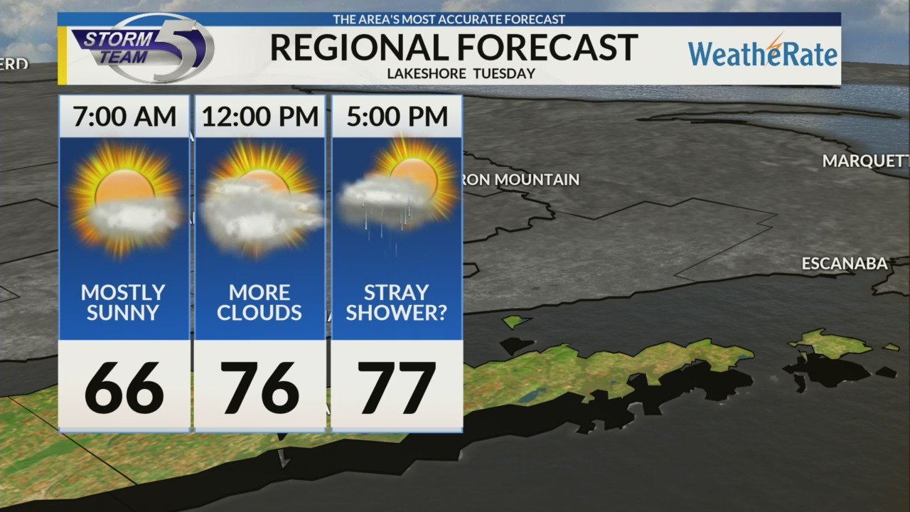 Regional Forecast: Lakeshore 7/24