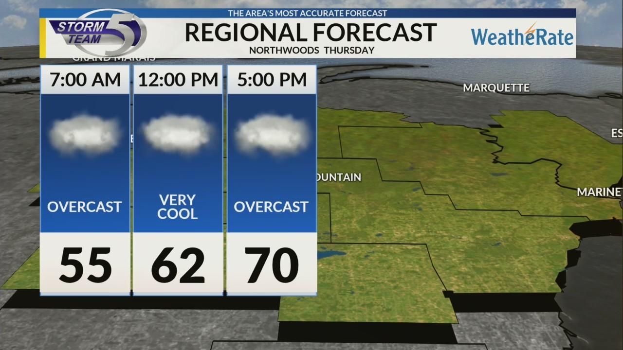 Regional Forecast: Northwoods 8/2/2018