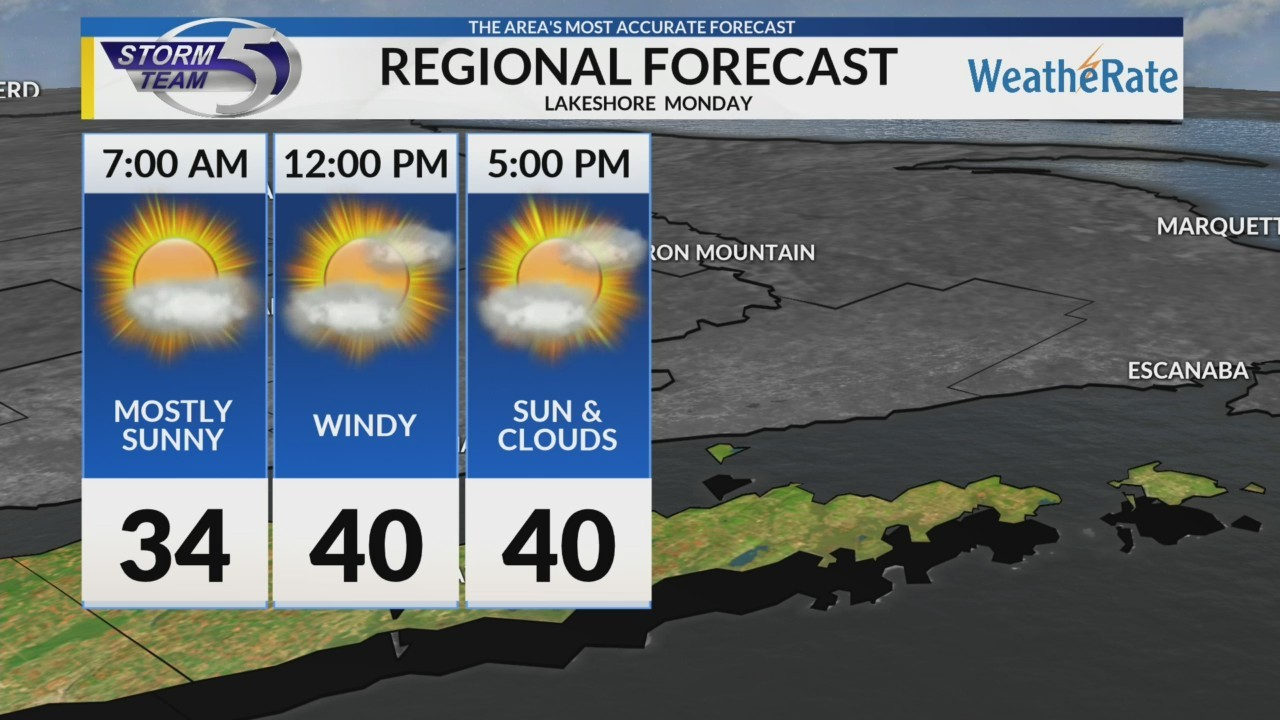 Regional_Forecast_Lakeshore_10_15_0_20181014231116