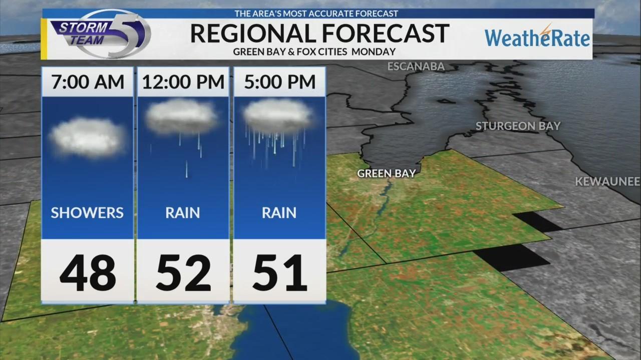 Regional Forecast: Green Bay/Valley 10/1/2018