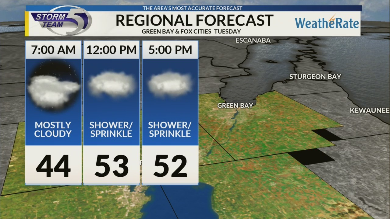 Regional Forecast: Green Bay and the Fox Cities 10/30