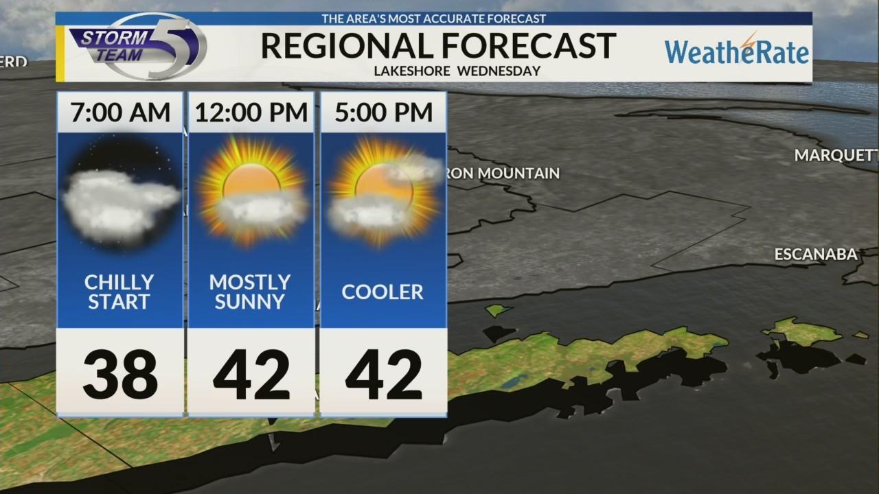 Regional Forecast: Lakeshore 10/17