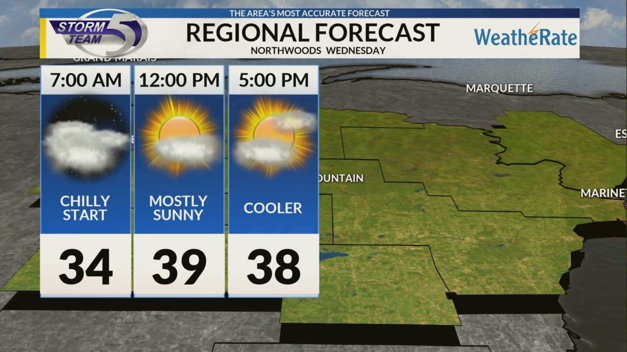 Regional Forecast: Northwoods 10/17