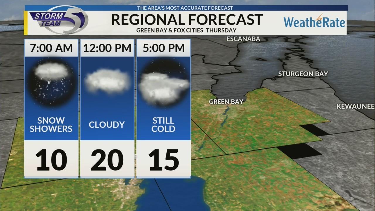Regional Forecast: Green Bay/Valley 1/24/2019