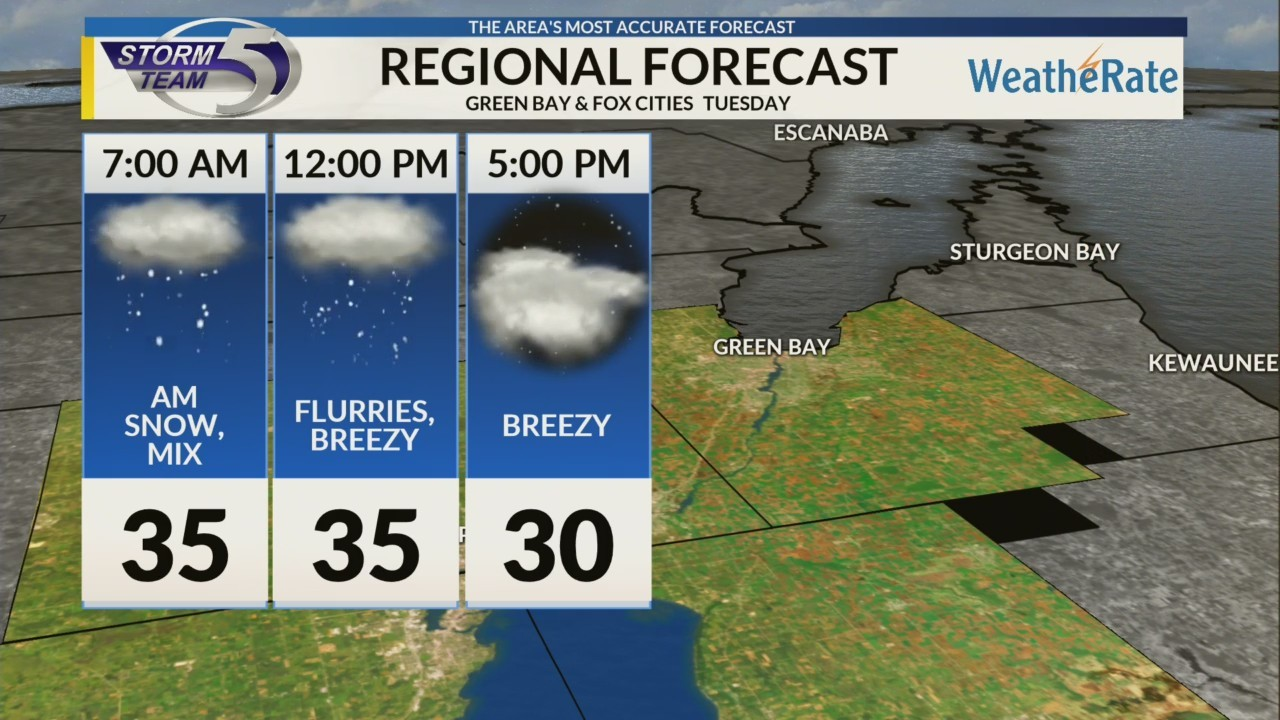 Regional Forecast: Green Bay and the Fox Cities 1/8
