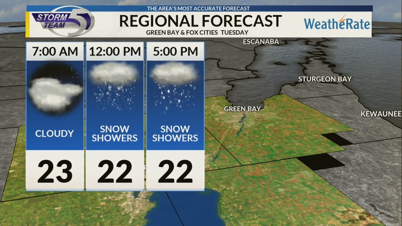 Regional Forecast: Green Bay and the Fox Cities 1/22