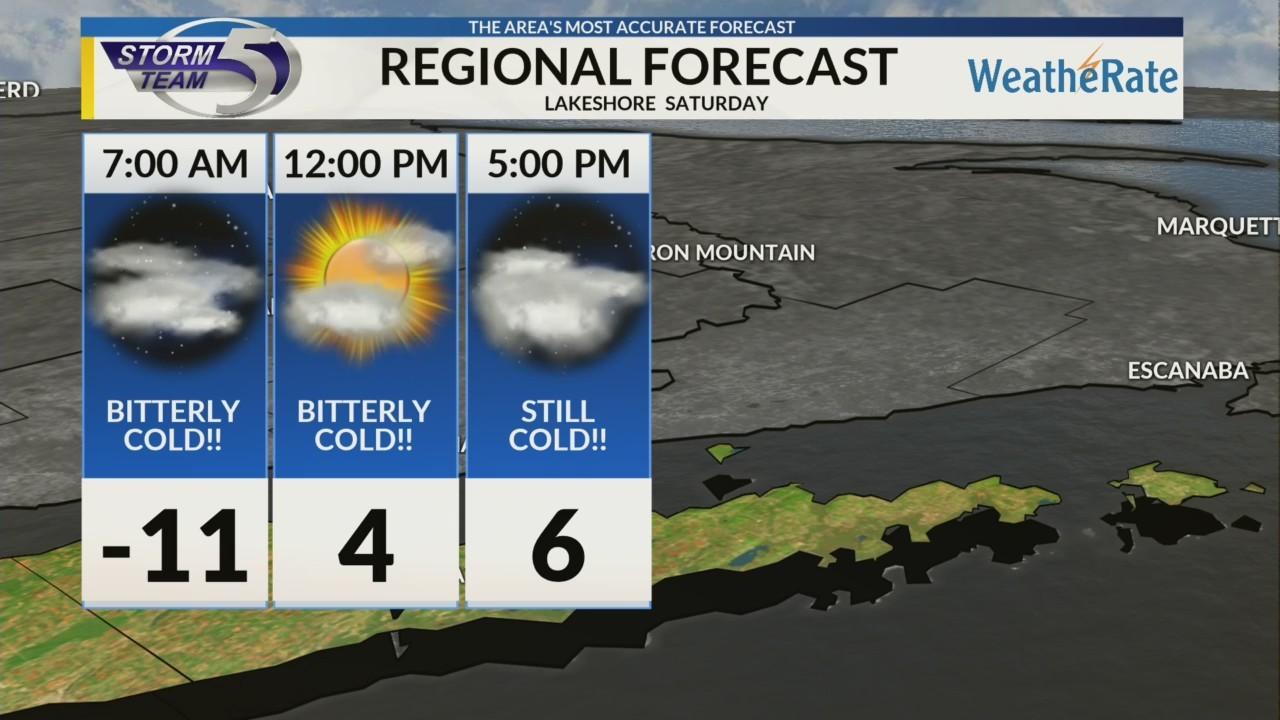 Regional Forecast: Lakeshore 1/26/2019