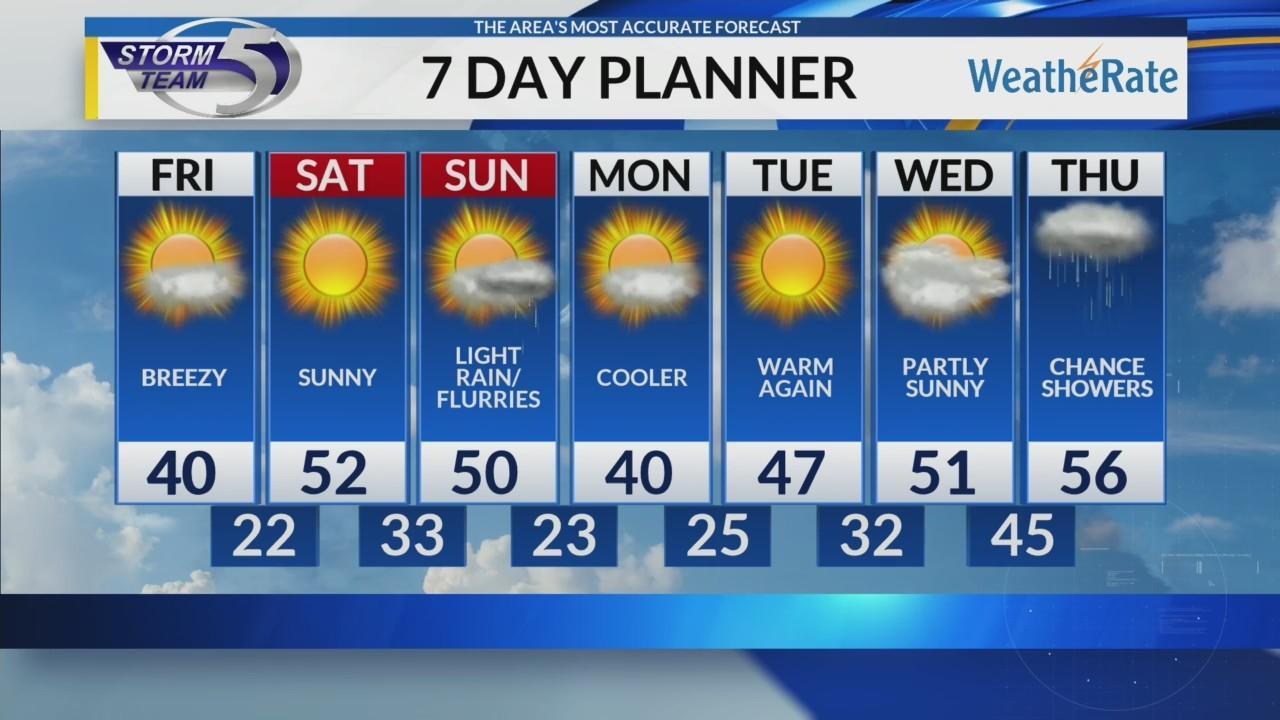 Friday Video Forecast 3/22