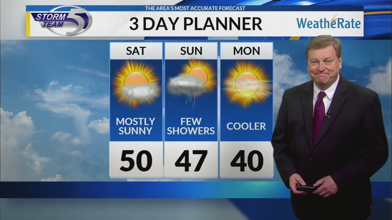 Friday Video Forecast: 3/22/2019
