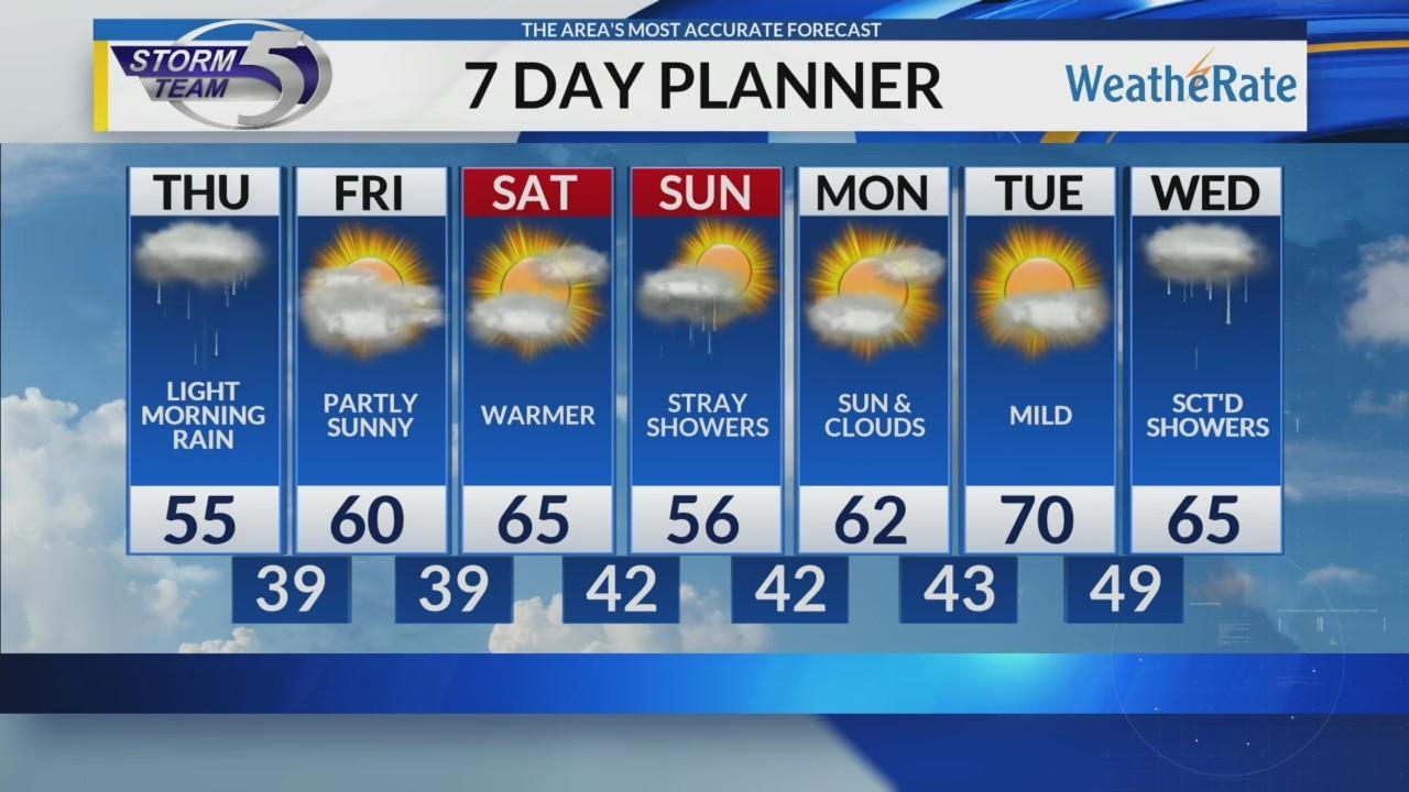 Thursday morning video forecast 5/9