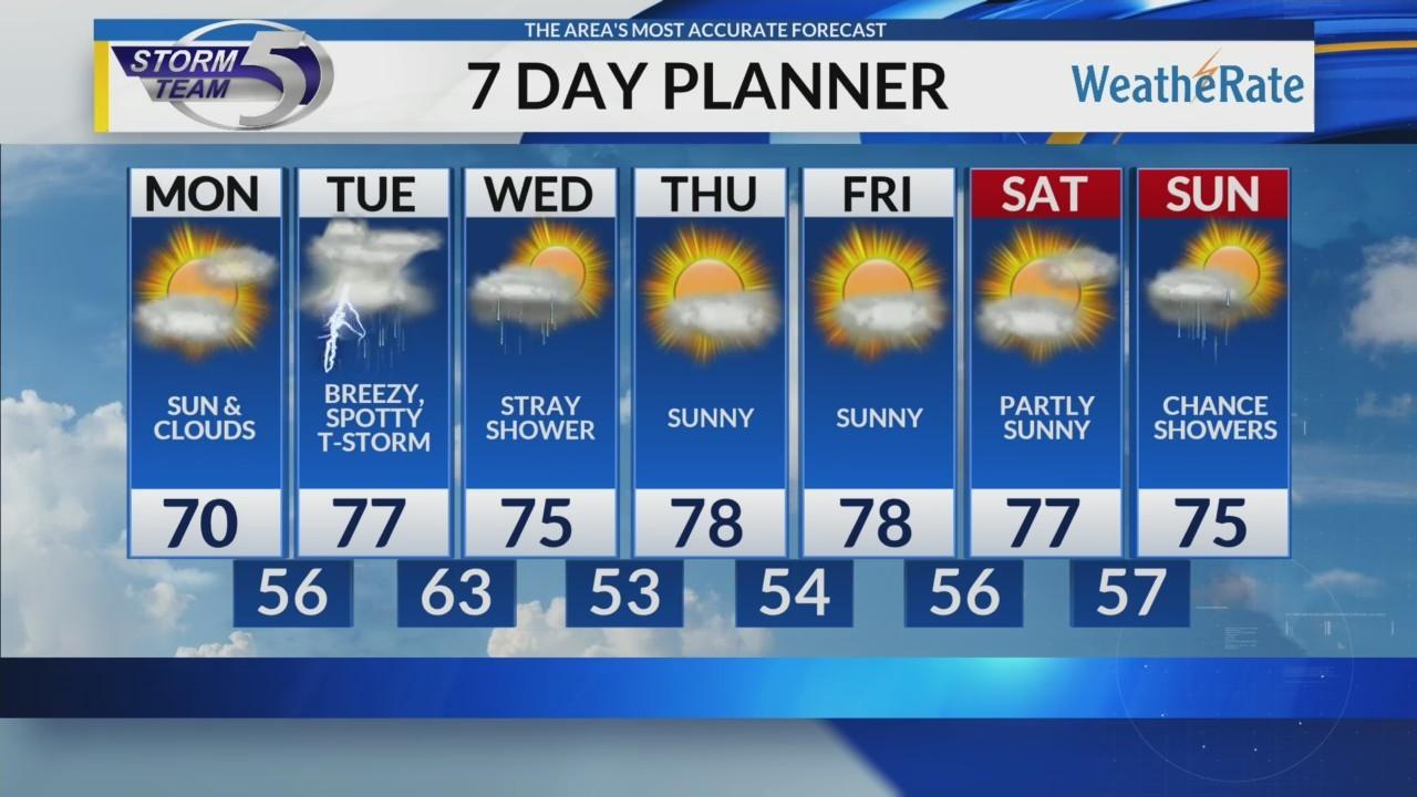 Monday morning video forecast 6/3