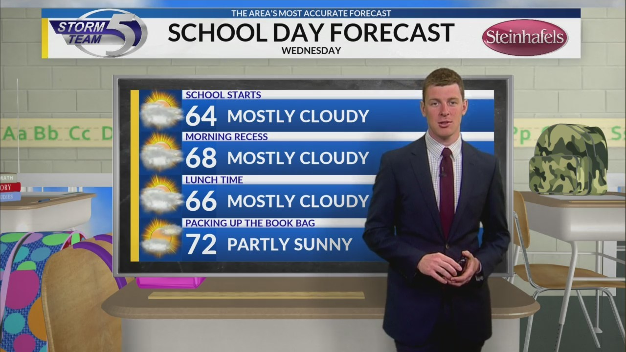 School Day Forecast 6/5/2019