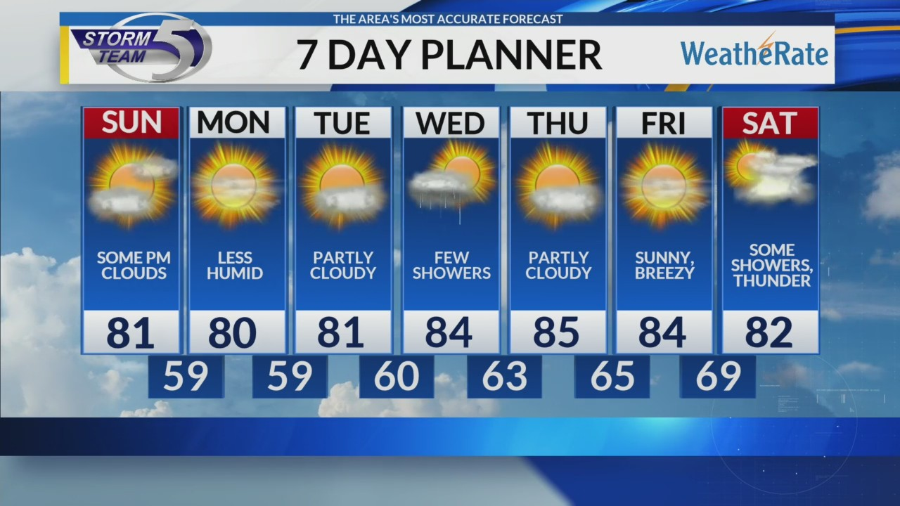 Bus Stop Forecast | WFRV Local 5