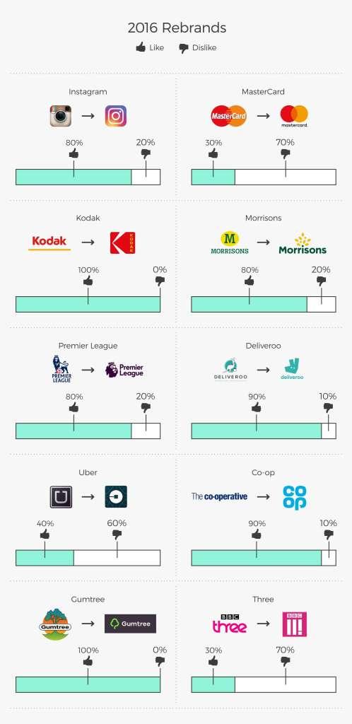 2016_logo-rebrand-infographic