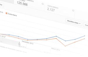 youtube analytics youtube analytics