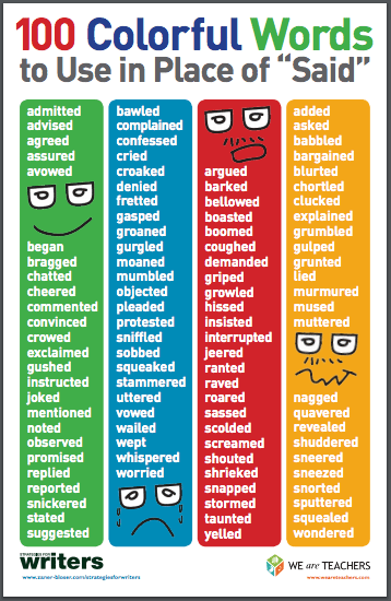 100 Colorful Words to Use Instead of Said