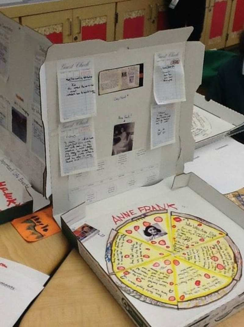 Creative book report ideas for every grade and subject for Creative ways to make a book for a project
