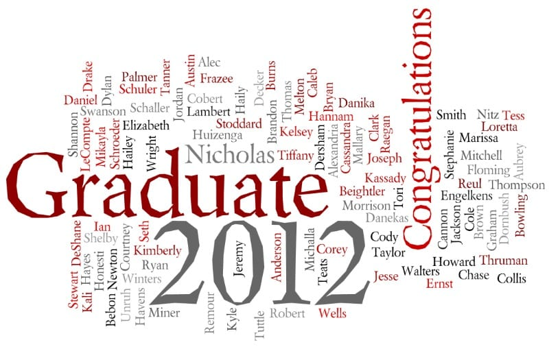 senior graduation gifts word cloud