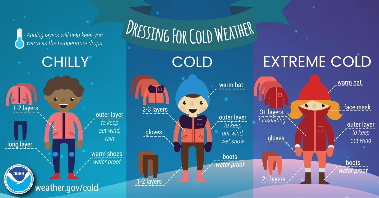 Winter Weather Awareness Week