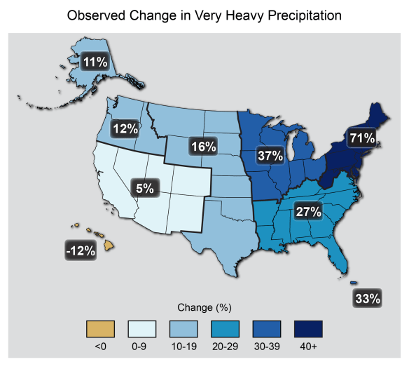 The map shows percent increases in the amount of precipitation falling in very heavy events (defined as the heaviest 1% of all daily events) from 1958 to 2012 for each region of the continental United States. These trends are larger than natural variations for the Northeast, Midwest, Puerto Rico, Southeast, Great Plains, and Alaska. The trends are not larger than natural variations for the Southwest, Hawai'i, and the Northwest. The changes shown in this figure are calculated from the beginning and end points of the trends for 1958 to 2012.