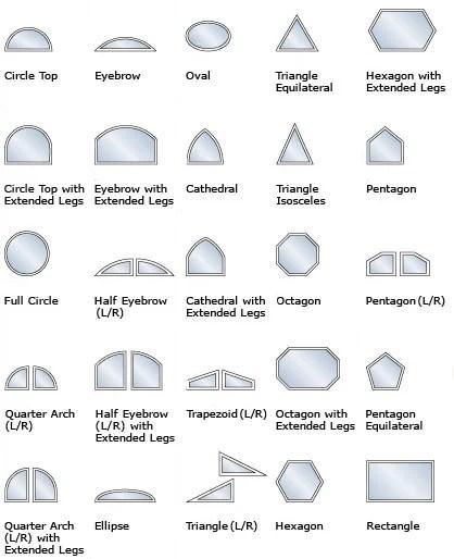 styles-custom-windor