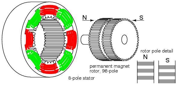 135 stepper motors