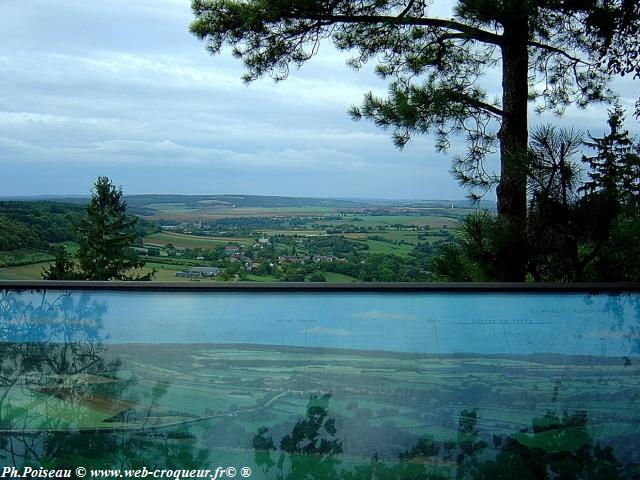 Panoramas de Montenoison