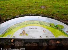Panorama de Millay