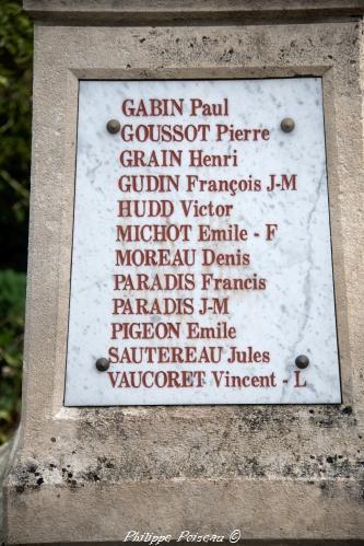Plaque des noms