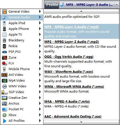 The Detailed Evaluation On Top 5 On-line MP3 Editors