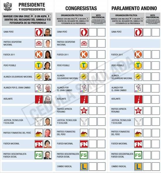 cedula-votacion-presidencial-peru-2011