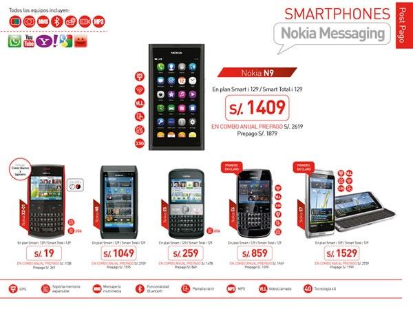 claro-catalogo-celulares-smartphones-enero-2012-04