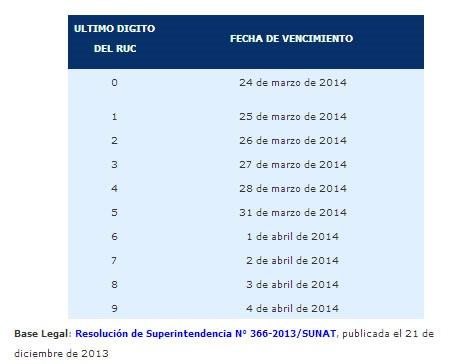 impuesto a la renta 2013 sunat peru