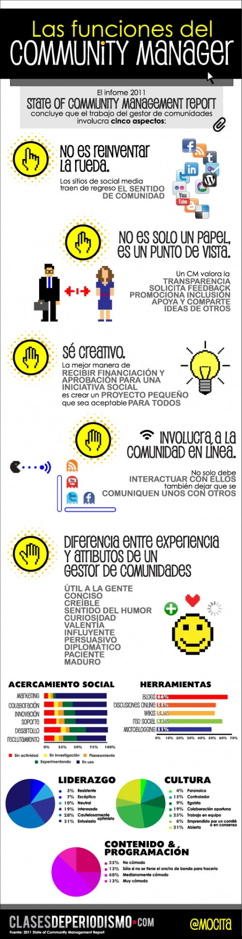 las-5-funciones-del-community-manager