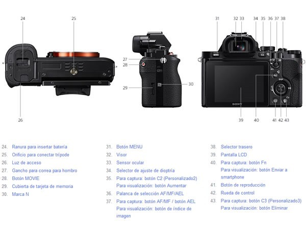 sony alpha 7 y sony alpha 7r mirrorless full frame controles