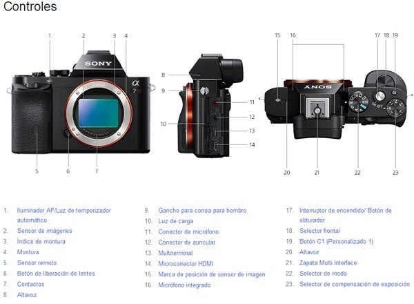 sony alpha 7 y sony alpha 7r mirrorless full frame controles 2