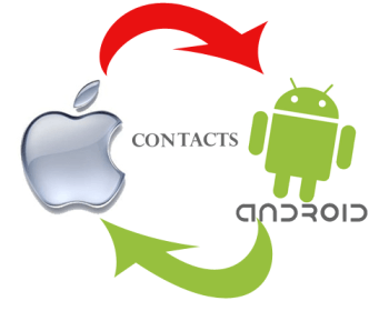 sync iphone contacts with android