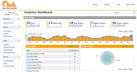 Open Source Web Analytics Framework in PHP | Mahesh Prasad