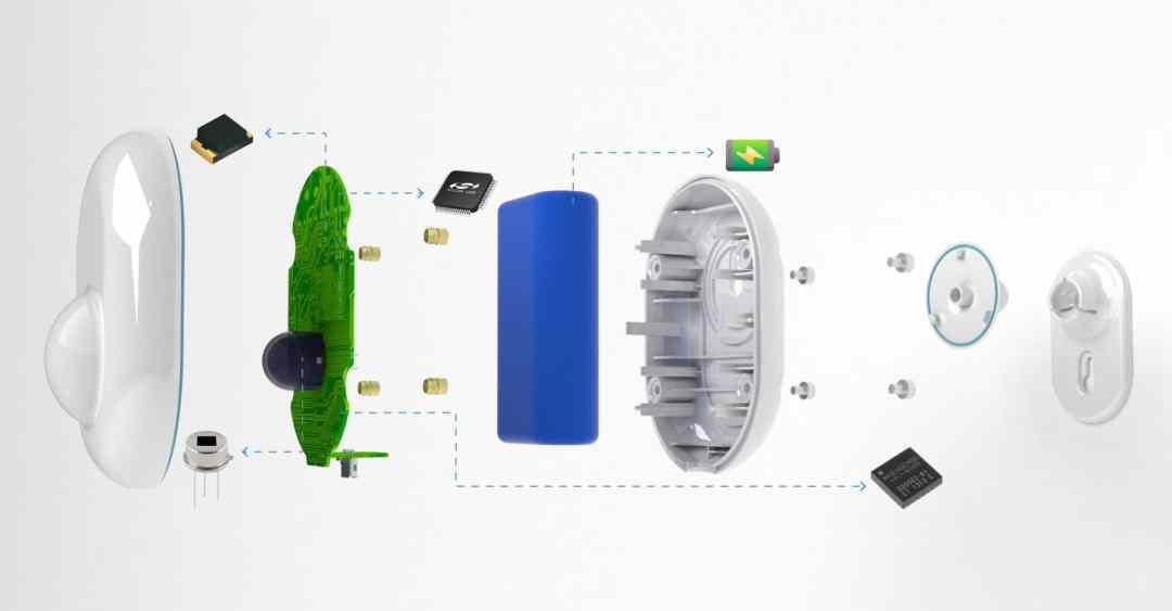 Shelly Motion Sensore di movimento WiFi