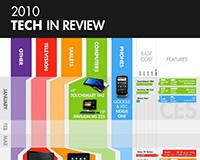 thumb_infographics