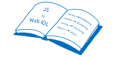 A book that has mappings between the JS types and Web IDL types