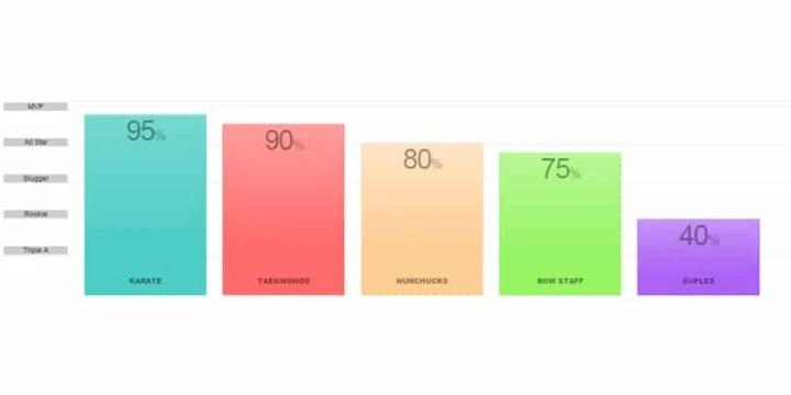 Responsive-CSS-Bar-Graph