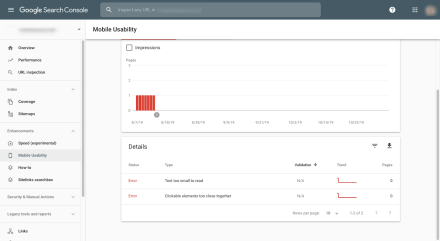 Google Search Console Dashboard